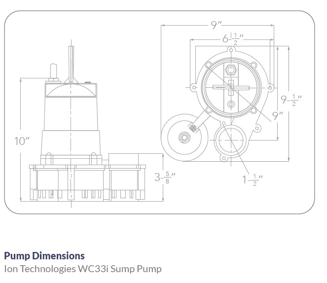 Ion Technologies WC33i Sump Pump Dimensions